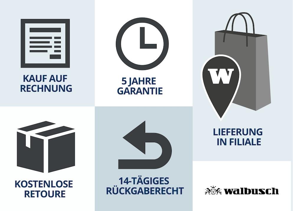 Hellblaue und weiße Kästen mit verschiedenen Logos für Rechnungskauf, Garantie, Retoure, Rückgaberecht und Lieferung in die Filiale sowie das Walbusch-Logo.