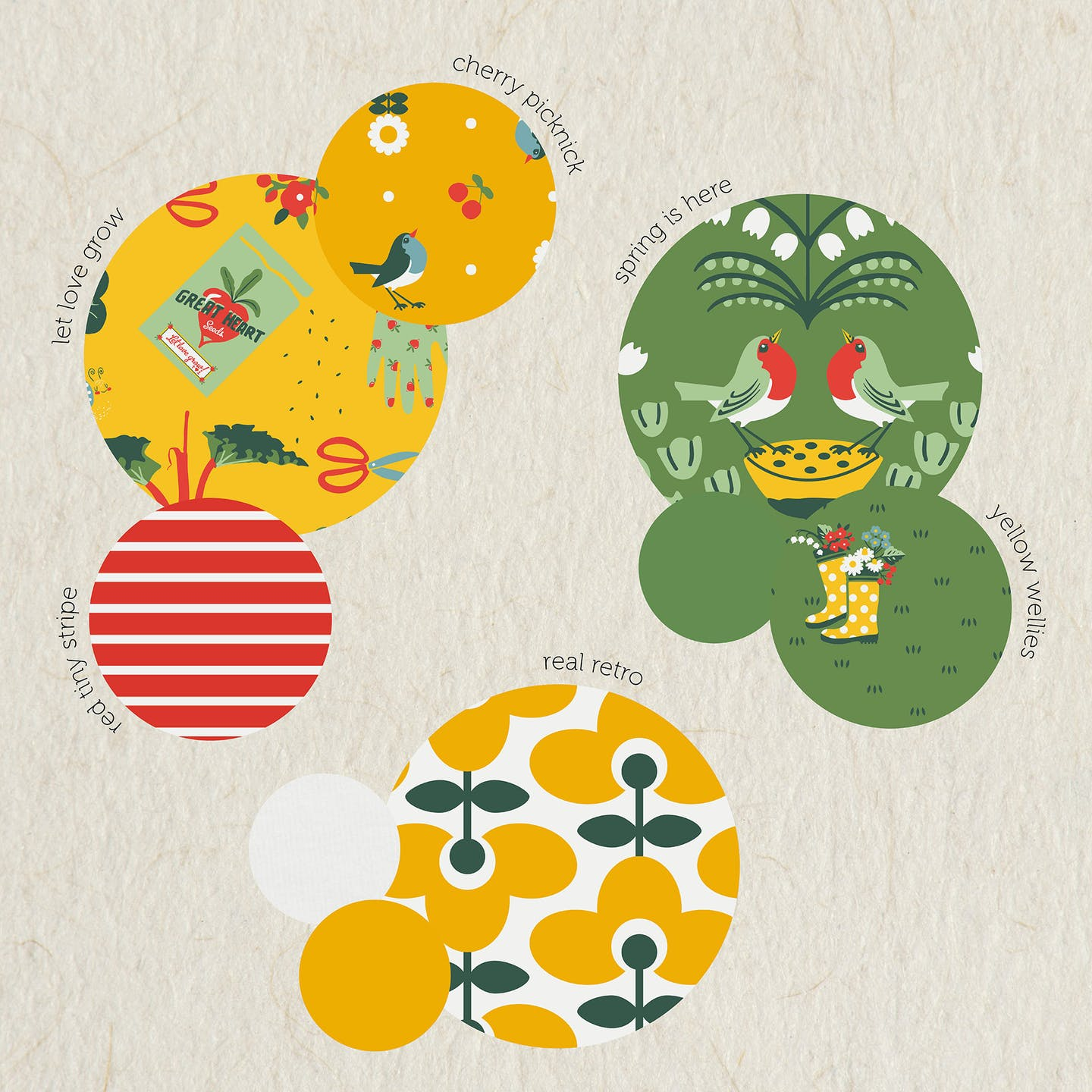 Die Stoffe red tiny stripe, let love grow, cherry picknick, spring is here, yellow wellies und real retro