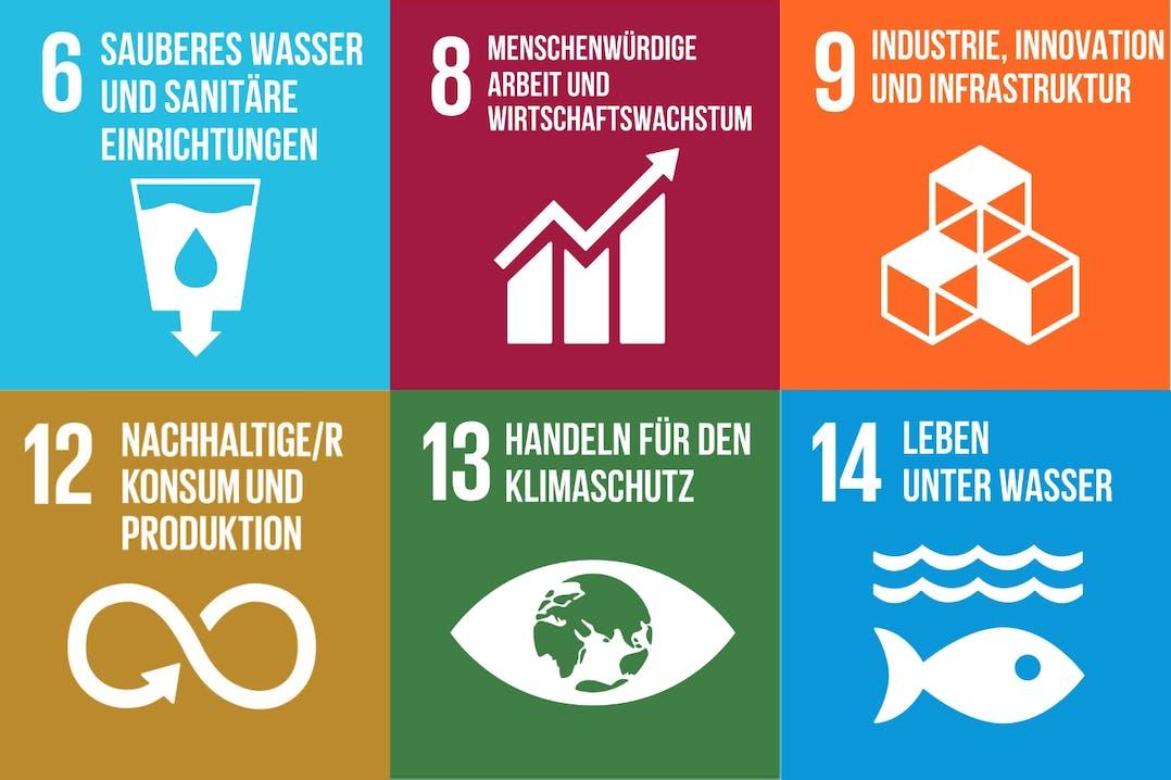 Entwicklungsziele der Vereinten Nationen