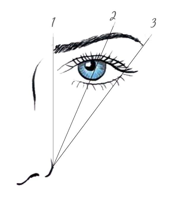 3 - 2 - 1 - So kommen Sie zur perfekt gestylten Augenbrauenform für Ihr Gesicht