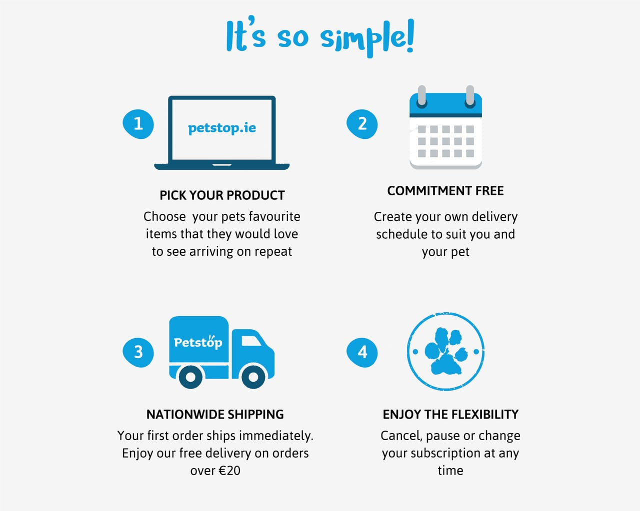 Its so simple - subscription explained