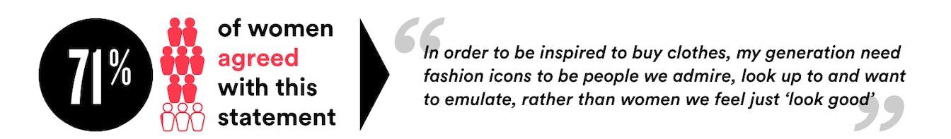 Fashion icons statement