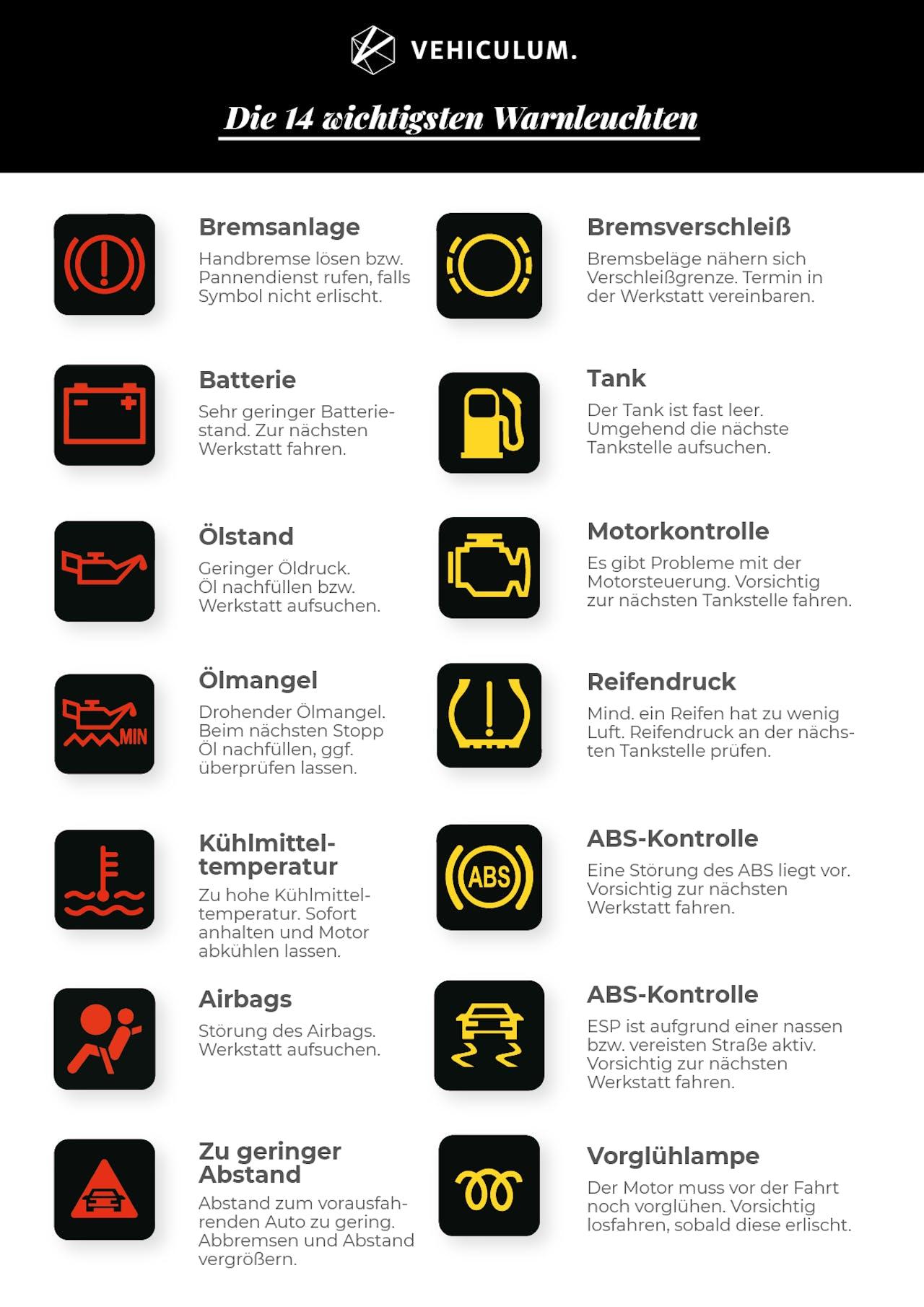 Die vierzehn wichtigsten Warnleuchten und Kontrollleuchten im Auto mit Symbol und Erklärung, Was bedeuten die Kontrollleuchten und Warnleuchten im Auto?