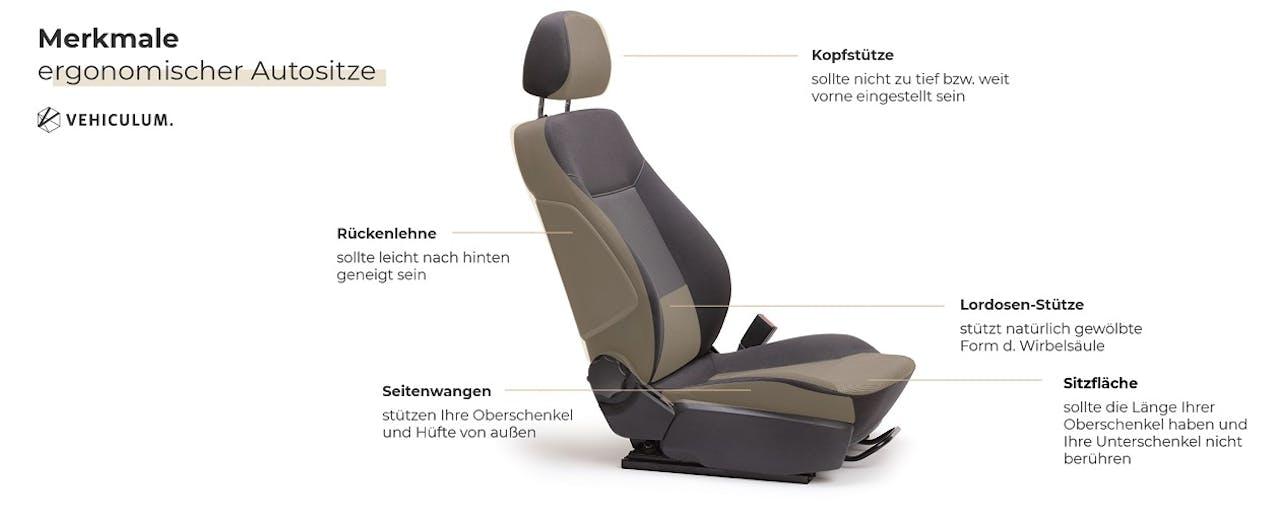 Ergonomische Autositze