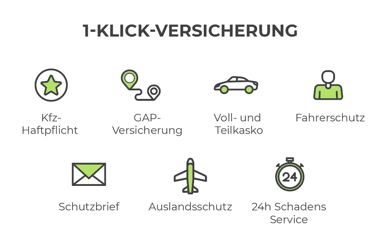 1-Klick-Versicherung von VEHICULUM: Mit Vollkasko beim Leasing perfekt abgesichert. In wenigen Sekunden.