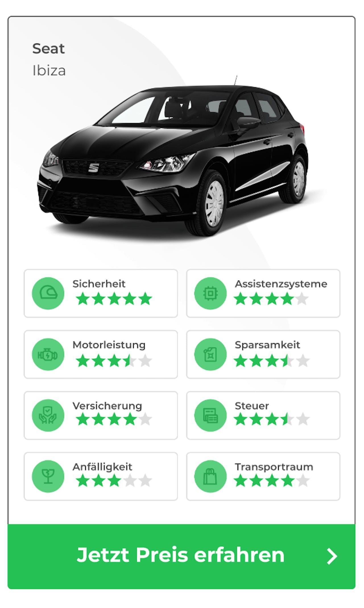 Seat Ibiza Testergebnisse. Gesucht: Das beste erste Auto von VEHICULUM