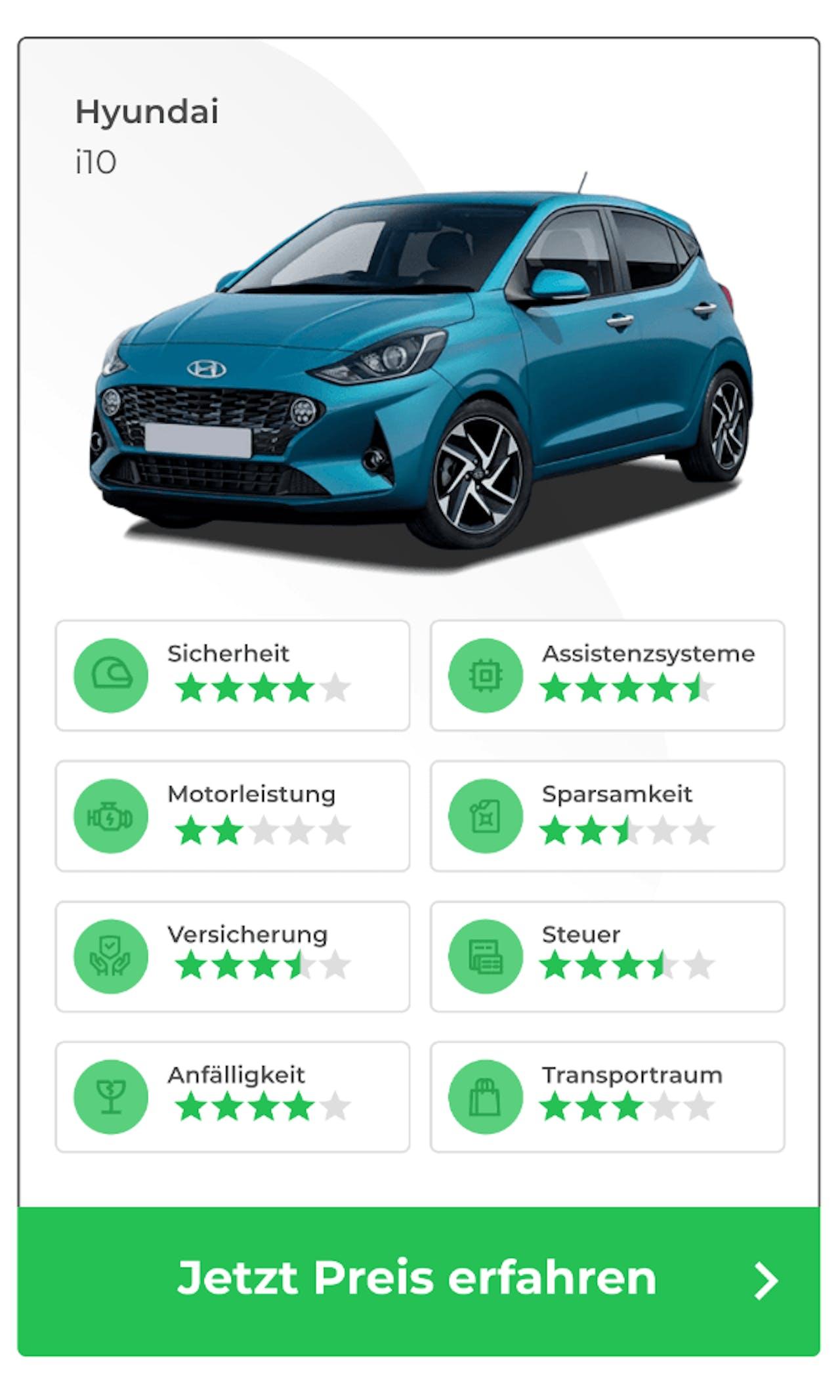 VEHICULUM Vergleich der besten Anfängerautos: Der Hyundai i10 mit durchschnittlichen Testergebnissen
