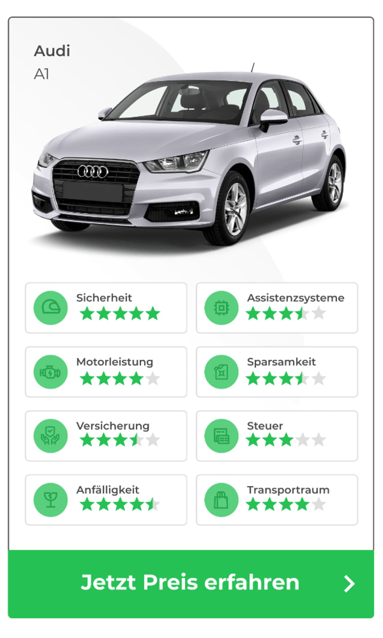Audi A1 als perfektes erstes Auto? Platz zwei im VEHICULUM Check