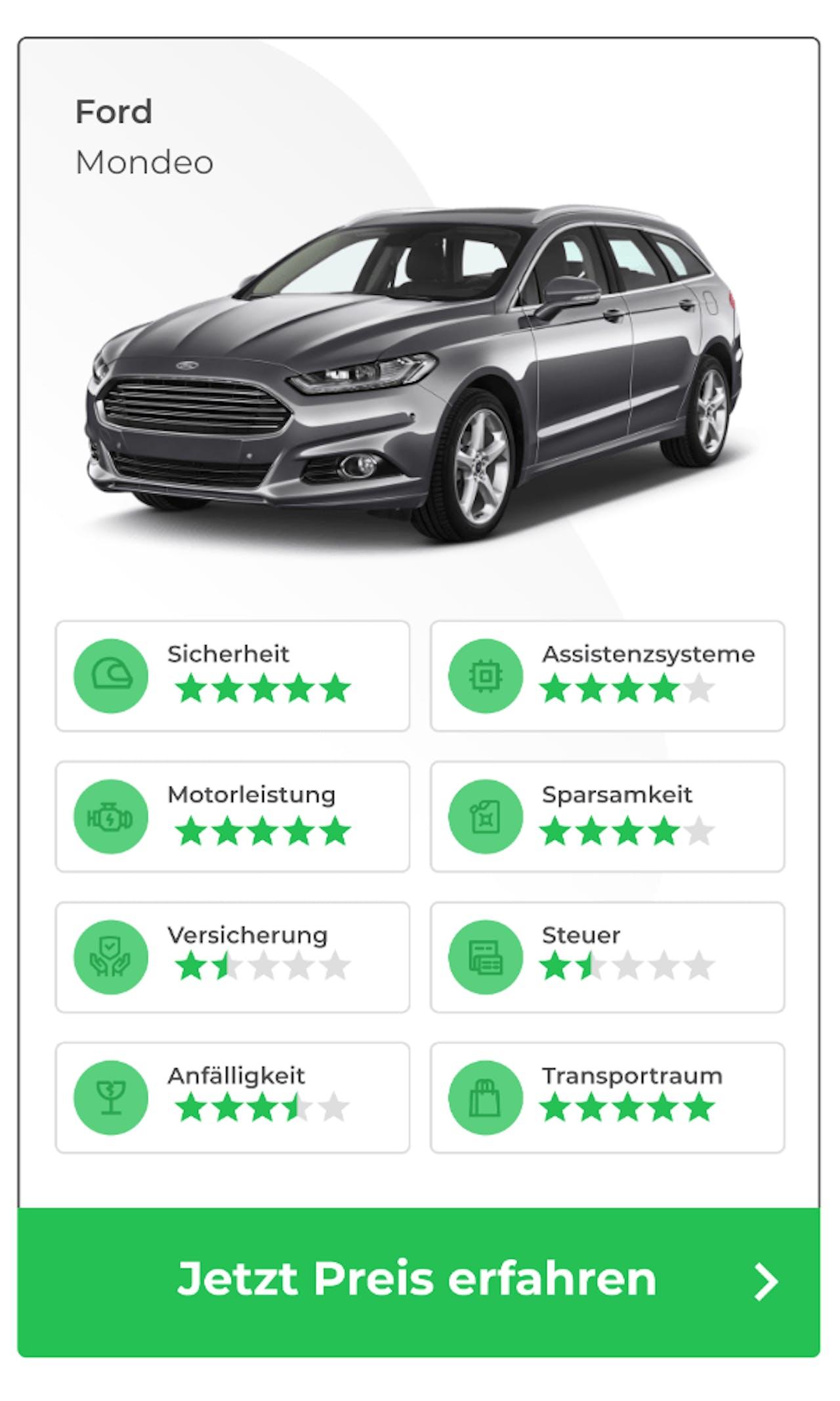 Ford Mondeo Turnier (Kombi) Testergebnisse im Vergleich der besten ersten Autos