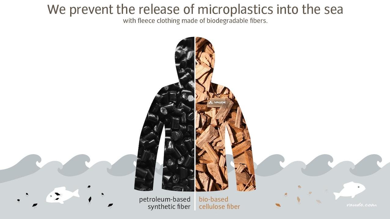 Vaude Mikroplastik, Ceplex Green, TextileMission