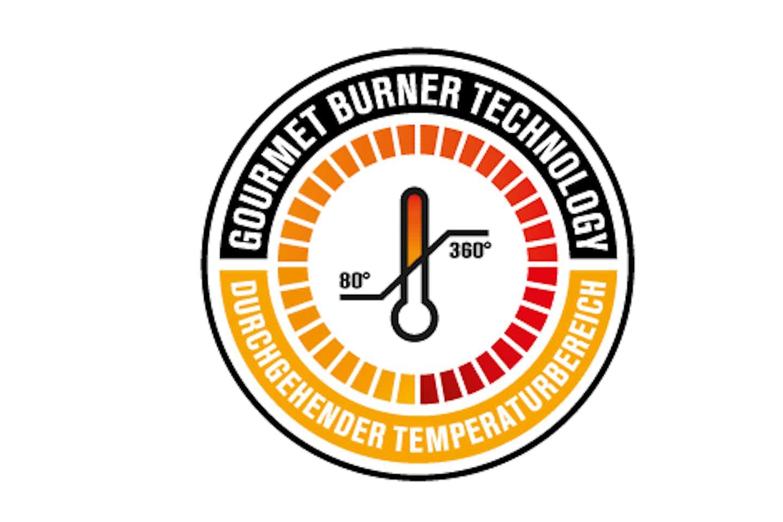 Outdoorchef Gourmet Burner Technology
