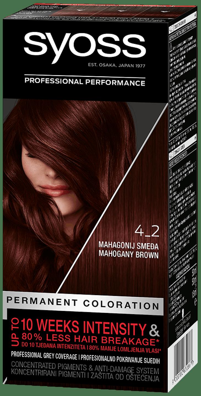 Стійка фарба для волосся Syoss Червоне дерево 4-2 shot pack