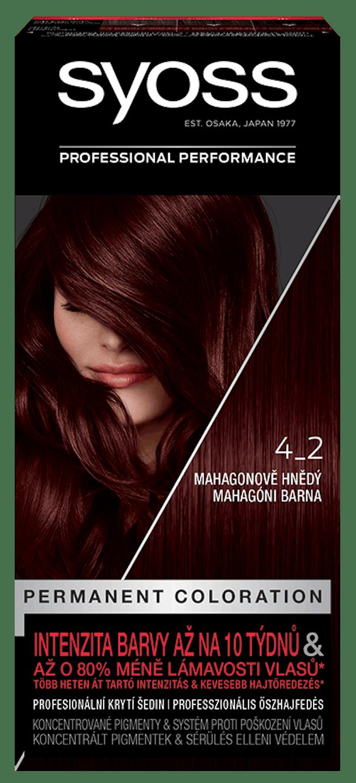 Syoss permanentní barva Mahagonově hnědý 4_2  shot pack