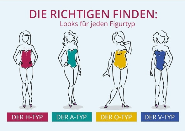 4 Frauenstaturen mit unterschiedlichen Figurtypen als Zeichnung.